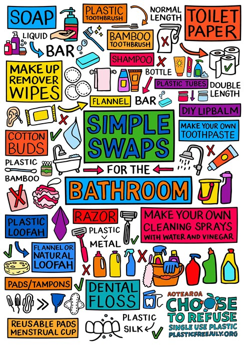 SIMPLE SWAPS Bathroom A4.jpg